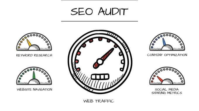 Get Your SEO Health Check Today